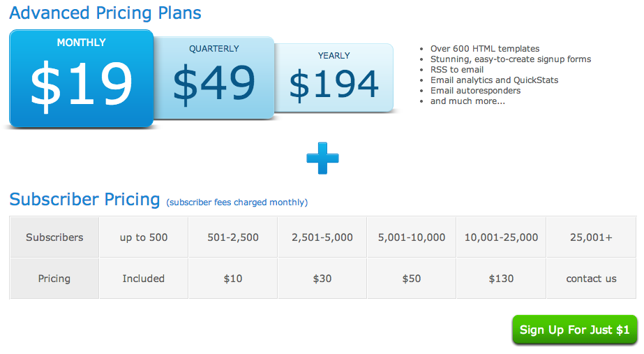 Aweber's Pricing Page