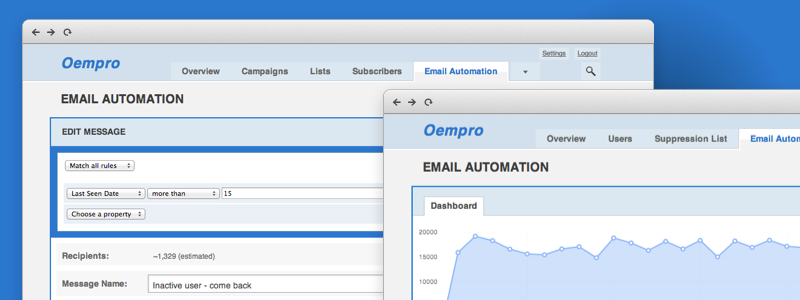 Email Automation plugin for Oempro